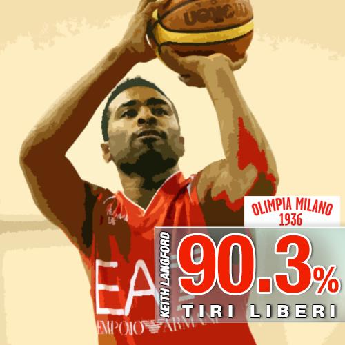 Infografiche_STATS_Olimpia2